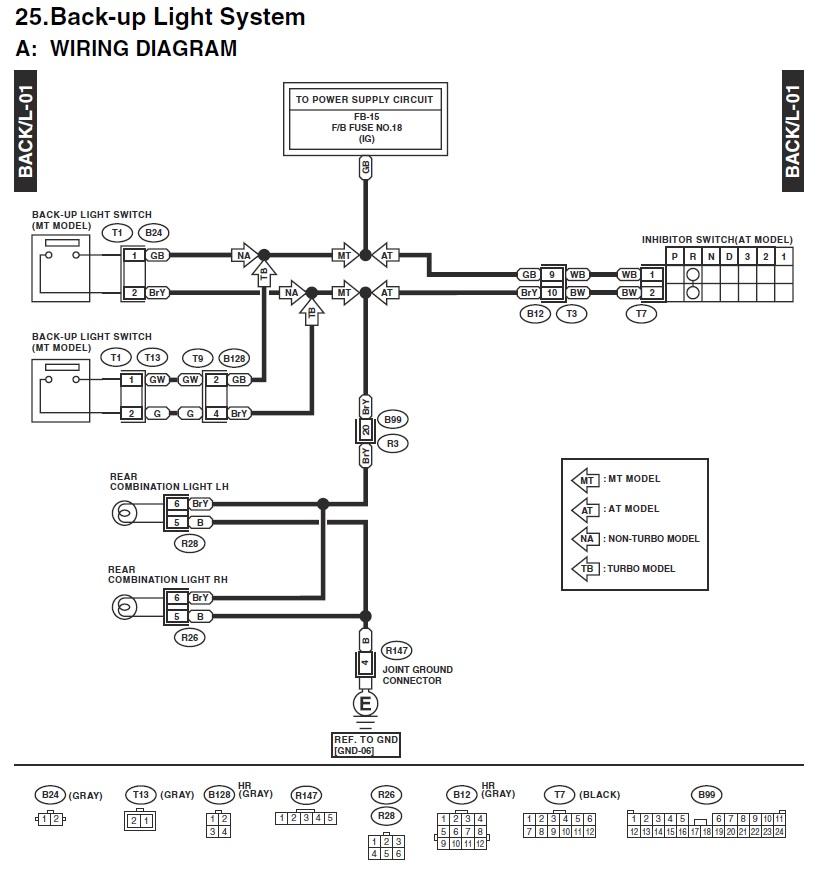 2001 Subaru Forester Wiring Diagram - Wiring Diagrams