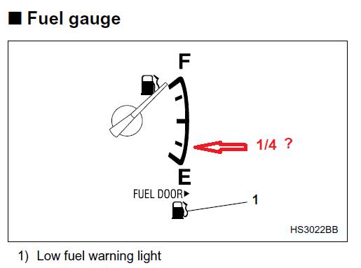 Gas Gauge Not Working >> 03 05 Fuel Gauge Specs Subaru Forester Owners Forum