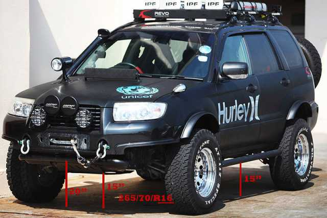 Crazily Lifted Forester Meet Noisy Boy Subaru Forester Owners Forum
