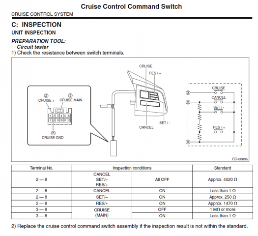 U0026 39 14- U0026 39 18  Wiring Diagram For Cruise Control Cable